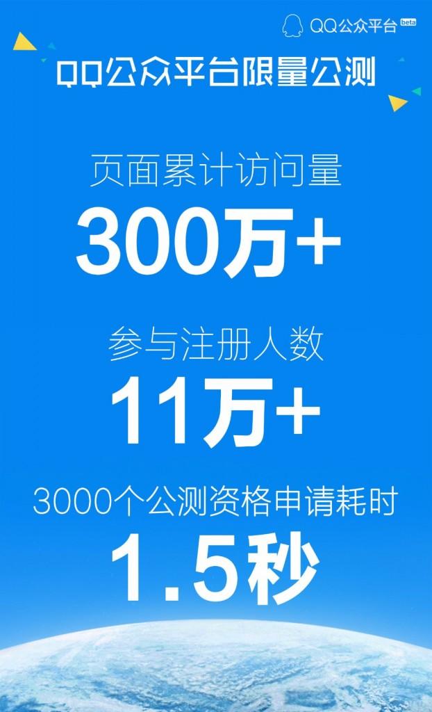 QQ公众平台你抢注到了吗?